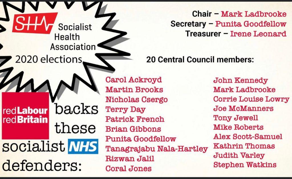 Socialist Health Association 2020 elections