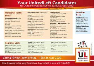 United Left - full slate