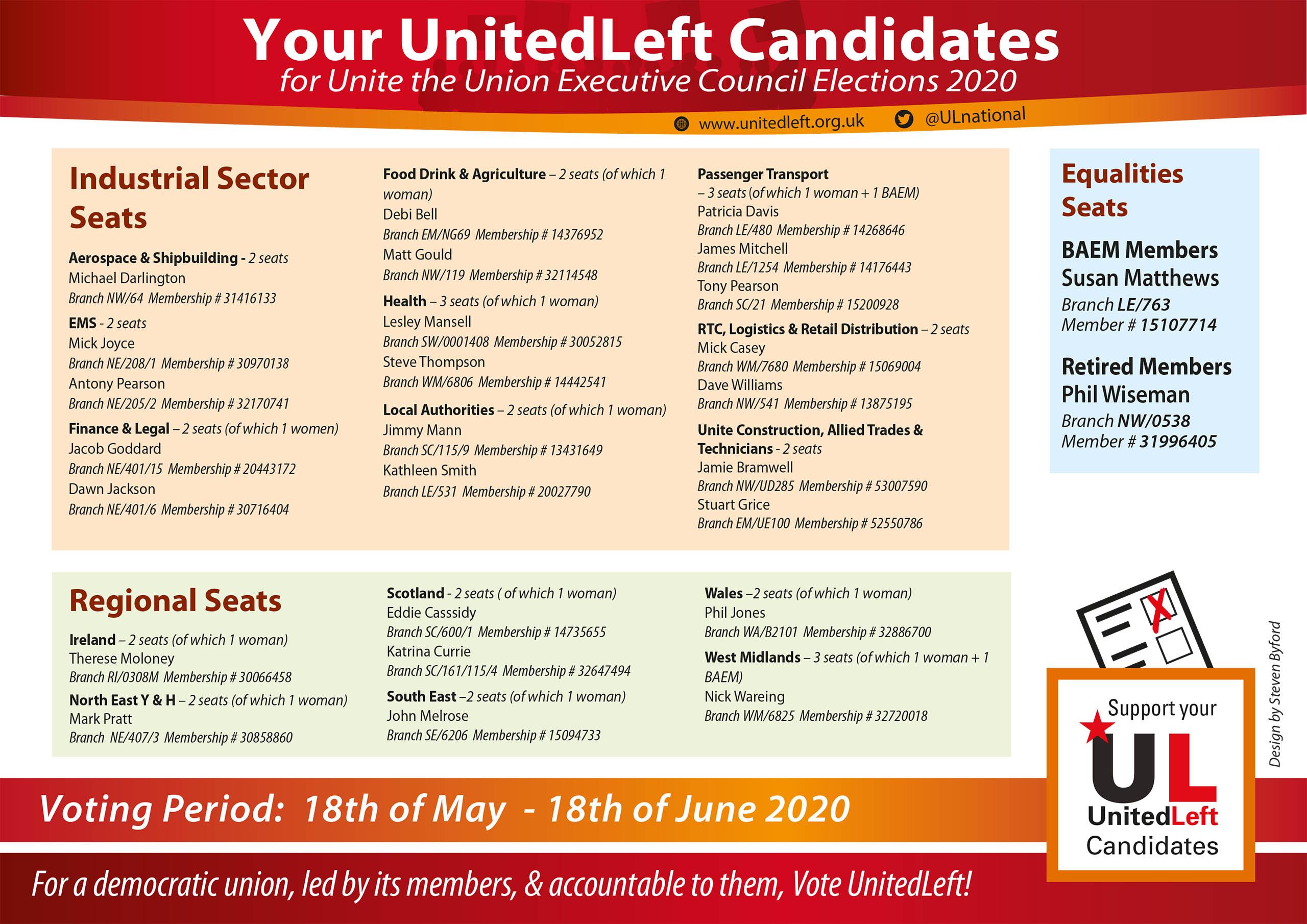 United Left – full slate